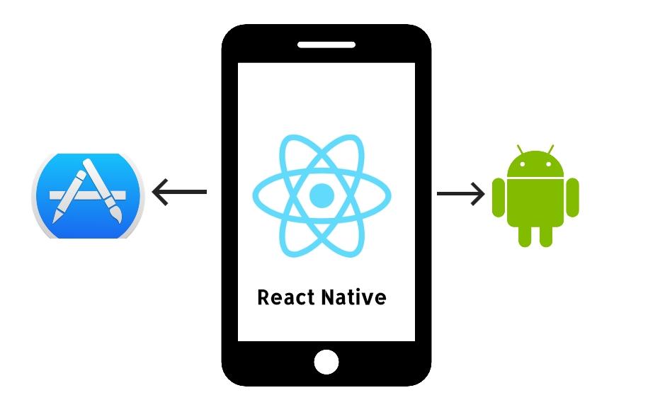 React-Native App Development