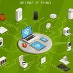 Internet of Things ecosystem, IoT application development team